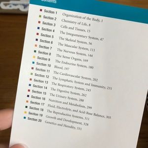 mosbys anatomy physiology study and review cards